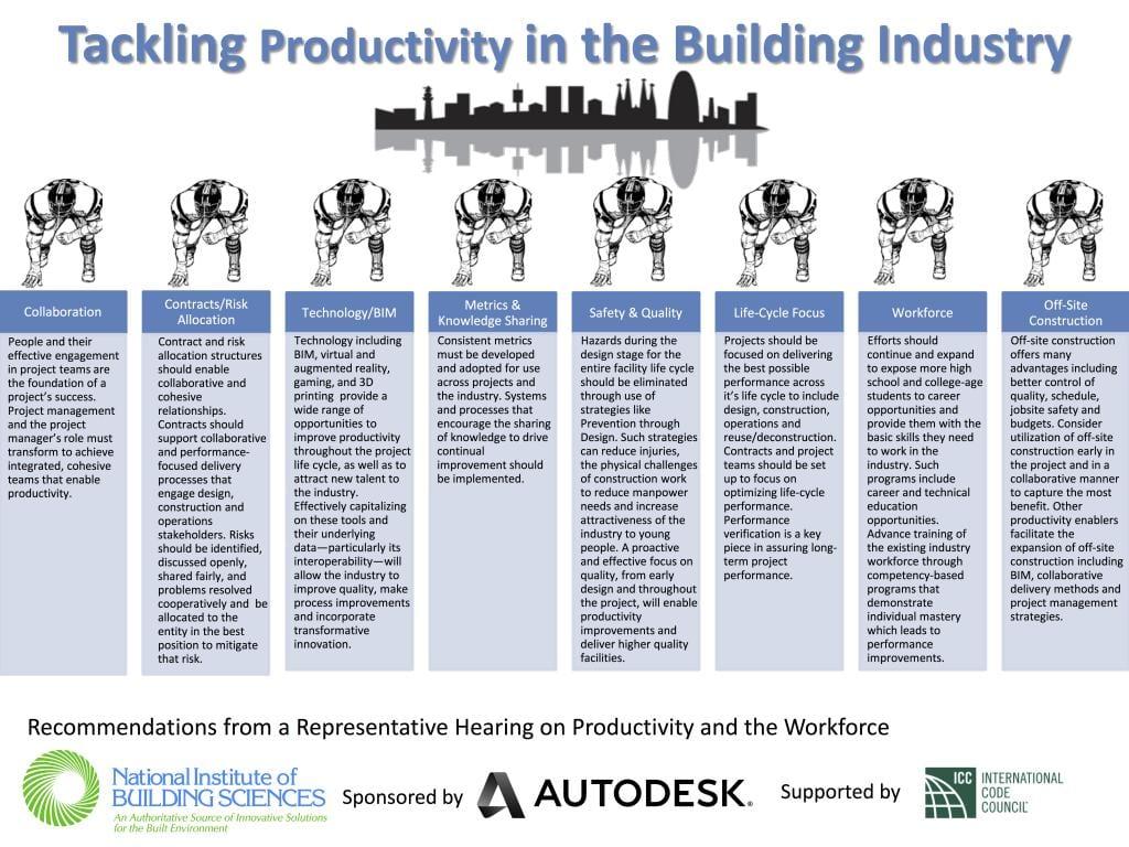 building-industry