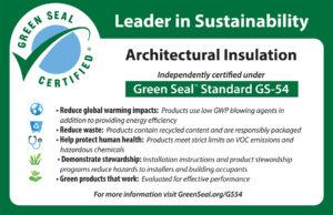 GS-54 Basis of Cert summary