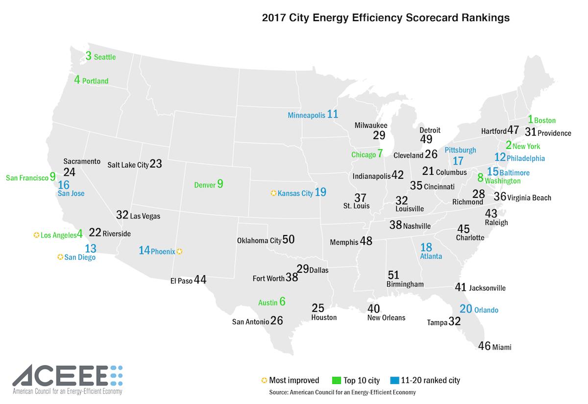 ACEEE energy efficiency