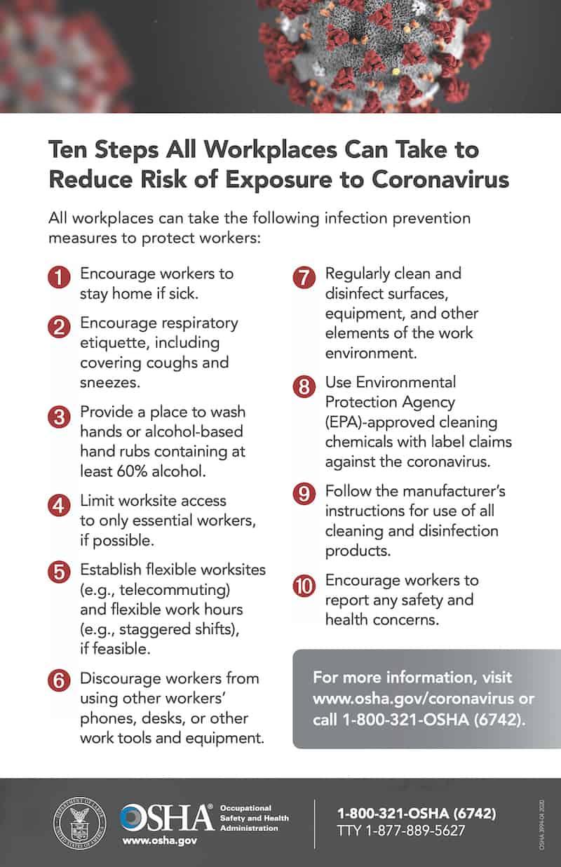 coronavirus COVID-19 Prevention