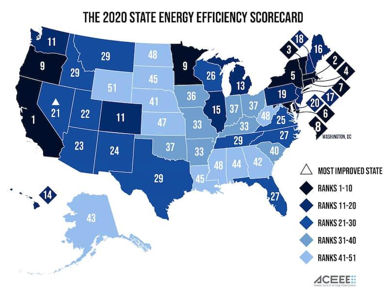 California energy-saving rules