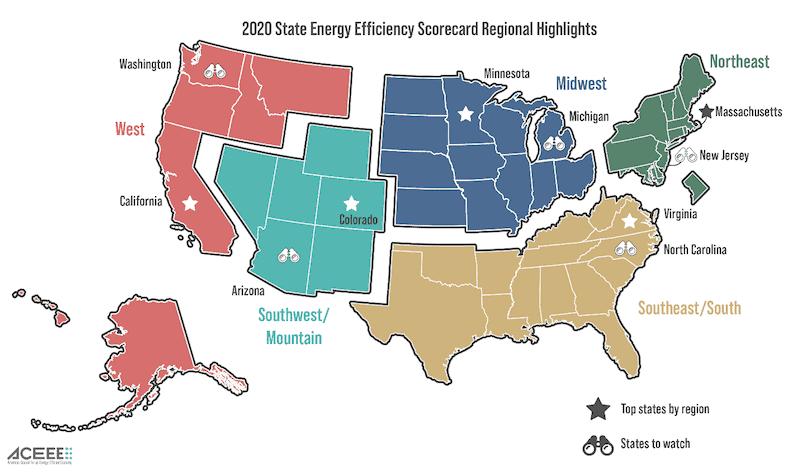 energy-saving rules