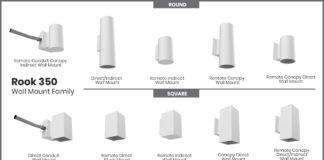 wall-mount luminaires
