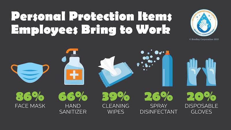 office workers COVID-19 coronavirus precautions